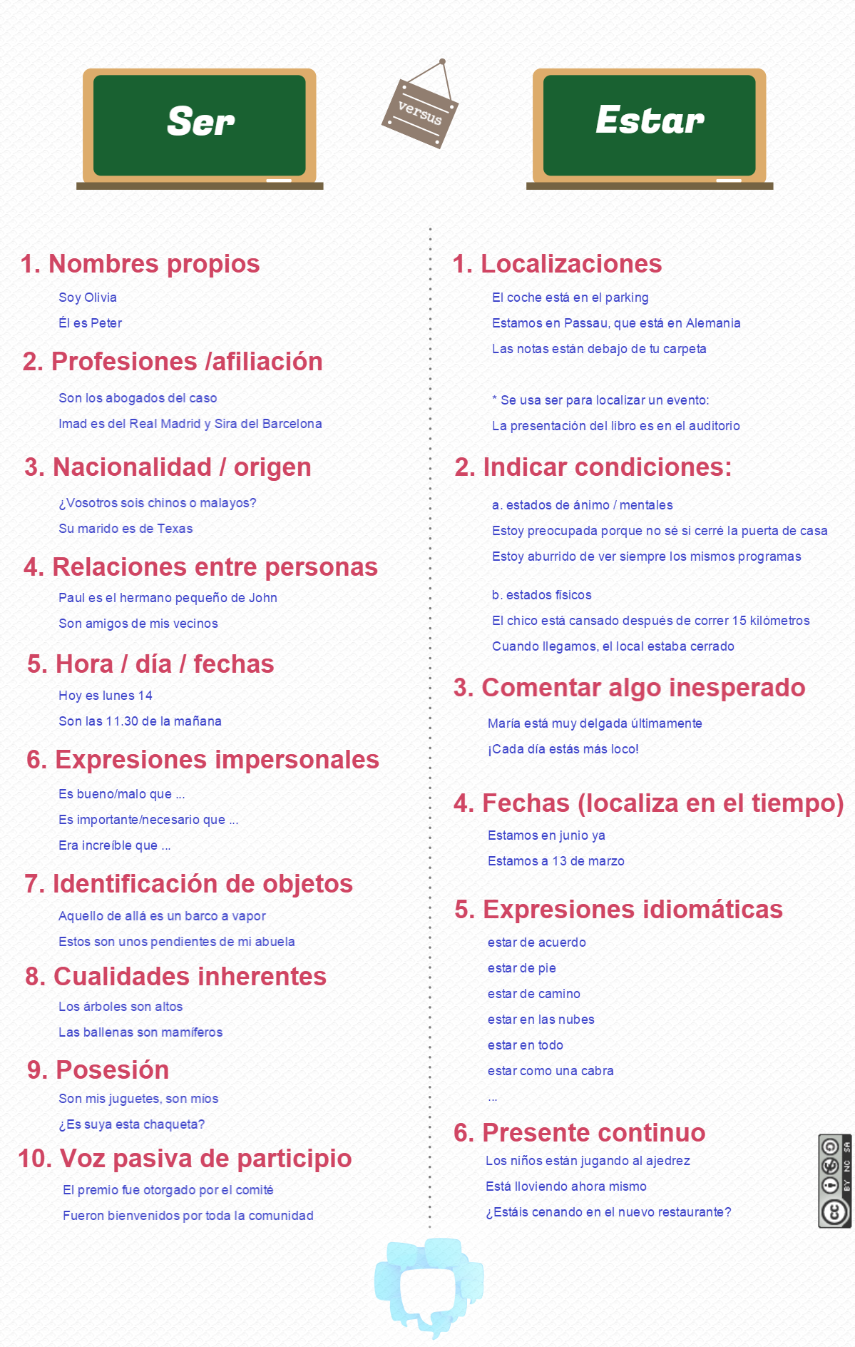 differences spanish ser and estar